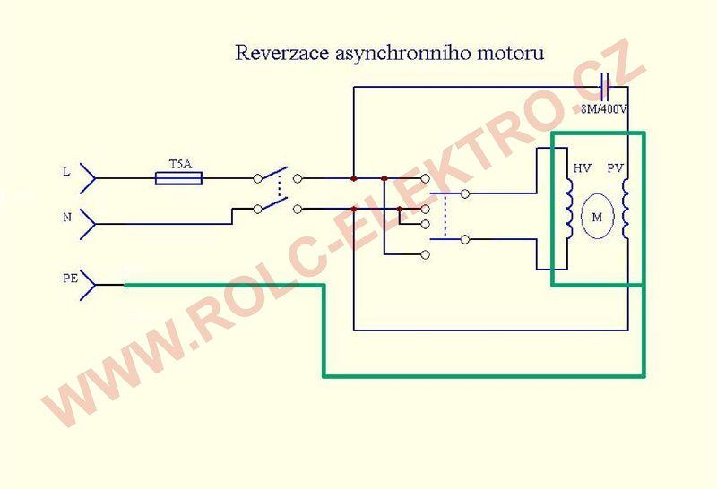 Reverzace_motoru